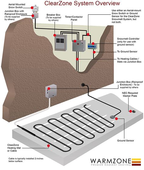 Driveway Heater Mat by How Electric Snow Melting Systems Work