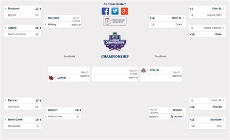 2017 ncaa basketball tournament 2017 ncaa men s lacrosse tournament schedule bracket