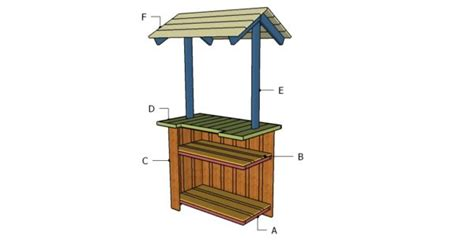 Tiki Bar Construction Tiki Bar Roof Plans Howtospecialist How To Build Step