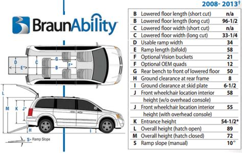 Galerry dodge grand caravan cargo dimensions