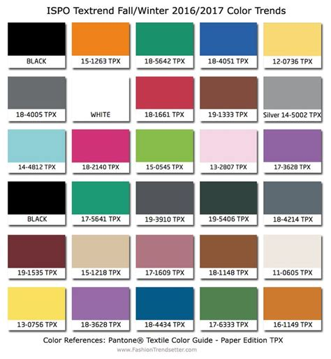 fall 2017 colors pantone ispo textrend fall winter 2016 2017 color trends fall