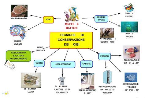 metodi di conservazione degli alimenti mapper conservazione degli alimenti