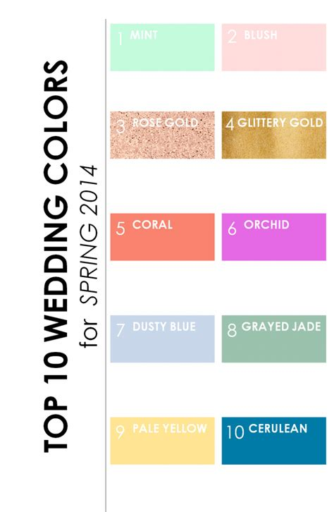 esse popular spring colors top 10 wedding colors for spring 2014 the perfect palette
