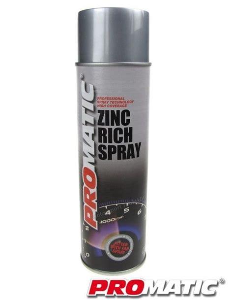 Painting Zinc by Promatic Zinc Rich Primer Aerosol Spray Can Paint Anti