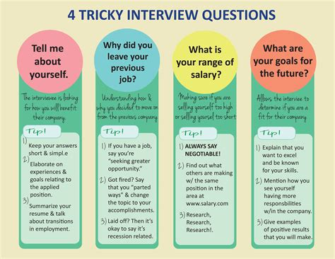 top 10 job interview questions answers for employment tips help