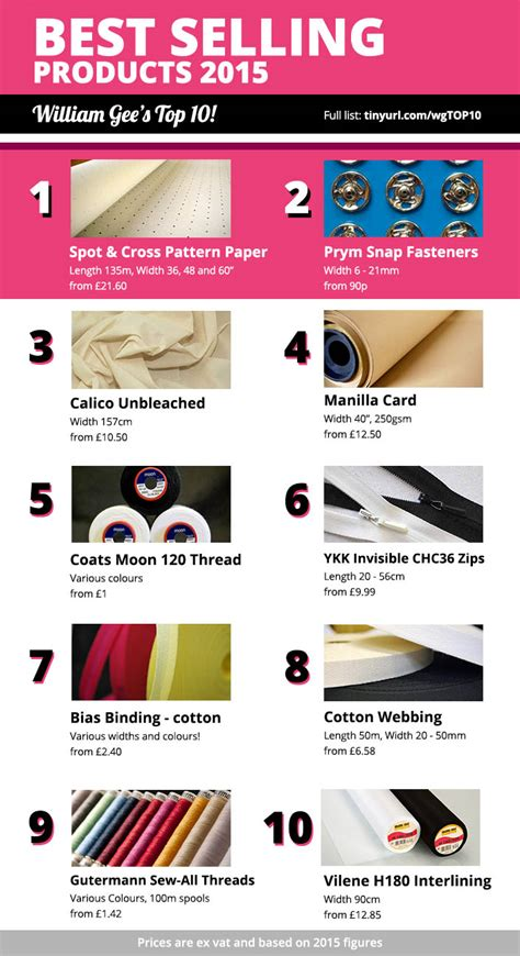 Suunto Best Seller Product top 10 our bestselling sewing products in 2015