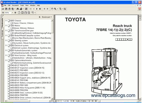 Toyota Electric Pallet Error Codes Toyota Forklift Fault Code List The Knownledge
