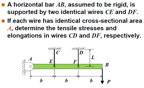 wire cross sectional area if each wire has identical cross sectional area ne