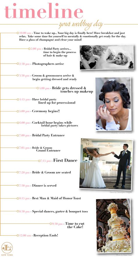 Creative Timelines Planning Project Wedding Forums Wedding Day Timeline Template Printable