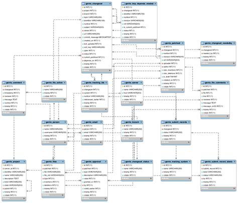 draw database schema built buses wiring diagram starcraft wiring