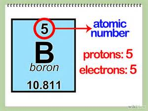 Protons Neutrons And Electrons Of Boron Atoms And Molecules A Kindergarten Perspective Taught