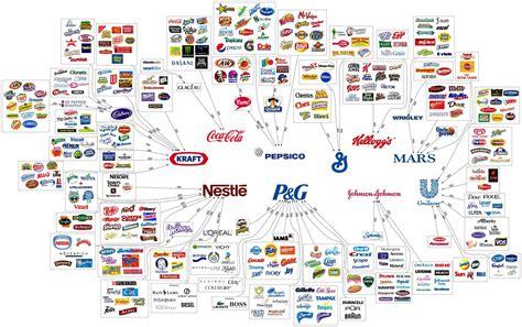 brand logo design logo map major brands in 2012 logoblink