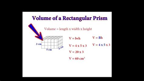 how to find the volume of a rectangular prism the easy