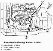Automatic Transmission Diagram On The Adjustment Screw Inside Case