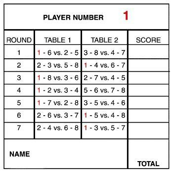 bridge tally template 2 table tally sheets printable two table bridge tallies