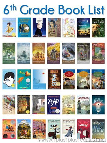 biography book list for 6th grade 943 best homeschooling with heart images on pinterest