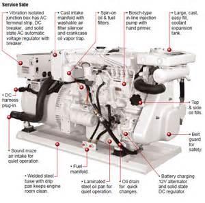 Northern Lights M864w3 Generator From Performance Diesel Inc
