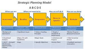 the abcde strategic planning model source mict 2011