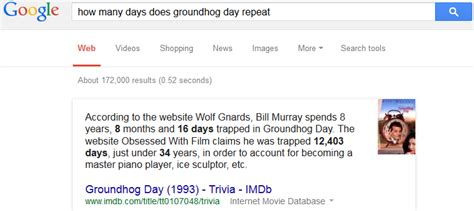 groundhog day imdb parents guide groundhog day 2015 imdb 28 images groundhog day 2015