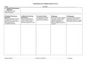 Business Improvement Plan Template Professional Performance Improvement Plan Template