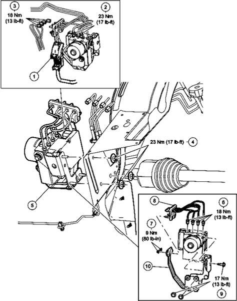 repair anti lock braking 2002 mercury mountaineer electronic throttle control 1991 buick lesabre 3 8l fi ohv 6cyl repair guides anti lock brake system hydraulic control