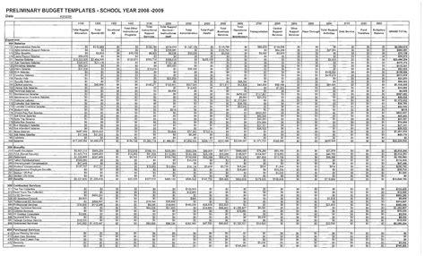 Sle School Budget Templat School Budget Template School Library Pln Pinterest School Library Budget Template