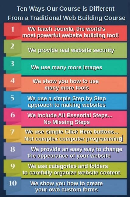 create your own building create your own interactive website