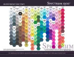 what color is noir color charts archives spectrum noir coloring system from