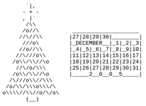 christmas tree text symbol trees in ascii text holidappy