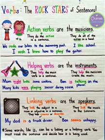 crafting connections types of verbs anchor chart with a