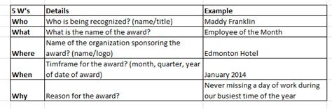 employee of the month criteria template employee awards wording invitations ideas
