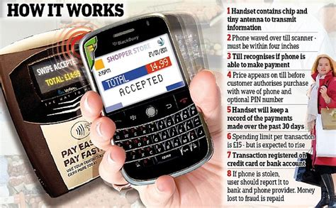 iphone 5 credit card pay for shopping with one swipe of mobile phone daily mail