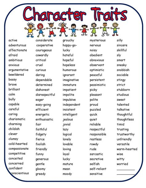 best 25 list of character traits ideas on list of traits personality traits list