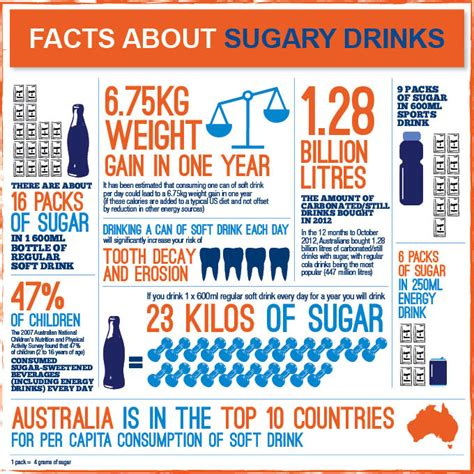 new year facts soft school taste buds sugary drinks facts the pediablog