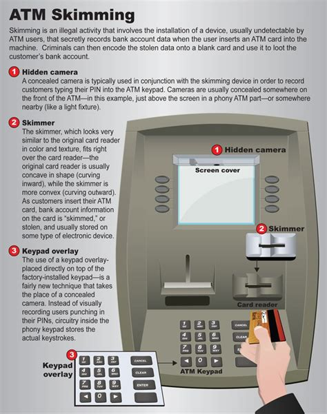 how to make atm card atm card readers and keypads help thieves info