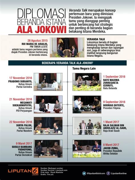 diplomasi veranda talk presiden jokowi news liputan6 - Veranda Talk
