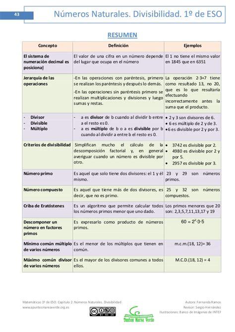 imagenes de reglas matematicas 1 eso matem 225 ticas mareaverde org