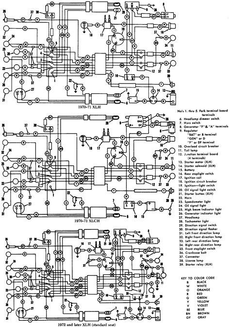1999 harley davidson softail wiring diagrams 1999 harley