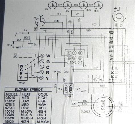 heat wiring diagram schematic moreover gas furnace