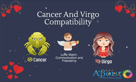 cancer and virgo symbol
