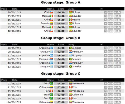 Printable Schedule Copa America 2015   santa clara university calendar for 2016 calendar