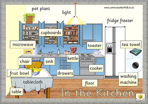 Bedroom Voice Dictionary 22 Best Images About In The Home On Apps For