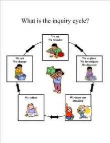 1000 ideas about inquiry based learning on pinterest