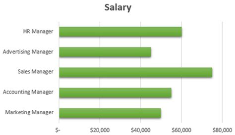 Lighting Designer Salary by Excel 2010 Change Chart Type Qi Macros Technical Support