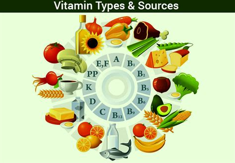 vitamin c vegetables chart vitamins and minerals chart types sources exles of