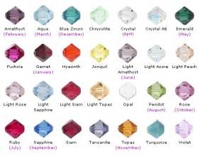 monthly colors birthstone colors by month search results calendar 2015