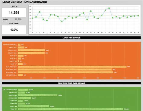 template lead generator generous lead generation template images exle resume