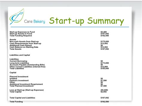 start up capital template care bakery