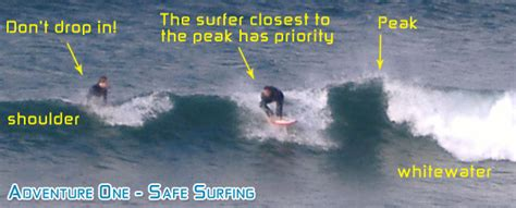 How Safe Is Surfing by Safe Surfing Donegal Ireland Adventure One