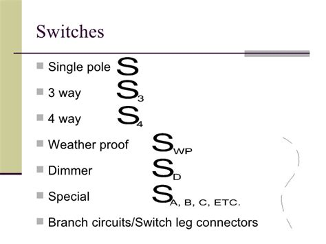 symbol for ground on wiring diagram free wiring